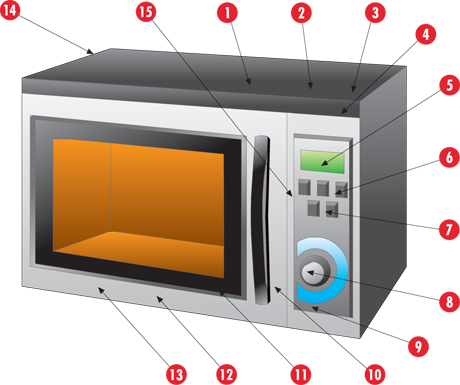 Sharp Microwave Parts Find Deals On Oven